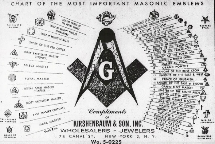 massoneria emblema
